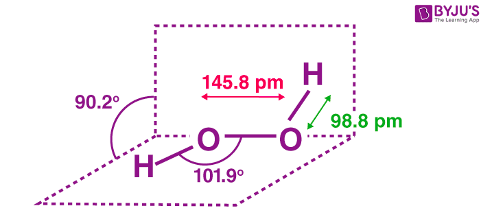 Structure of Hydrogen Peroxide - Open Book Shape