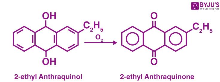 Auto-Oxidation Method of Preparation of H2O2