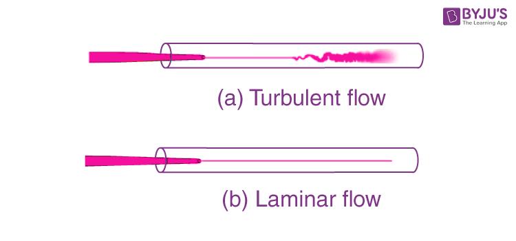 Streamline Flow