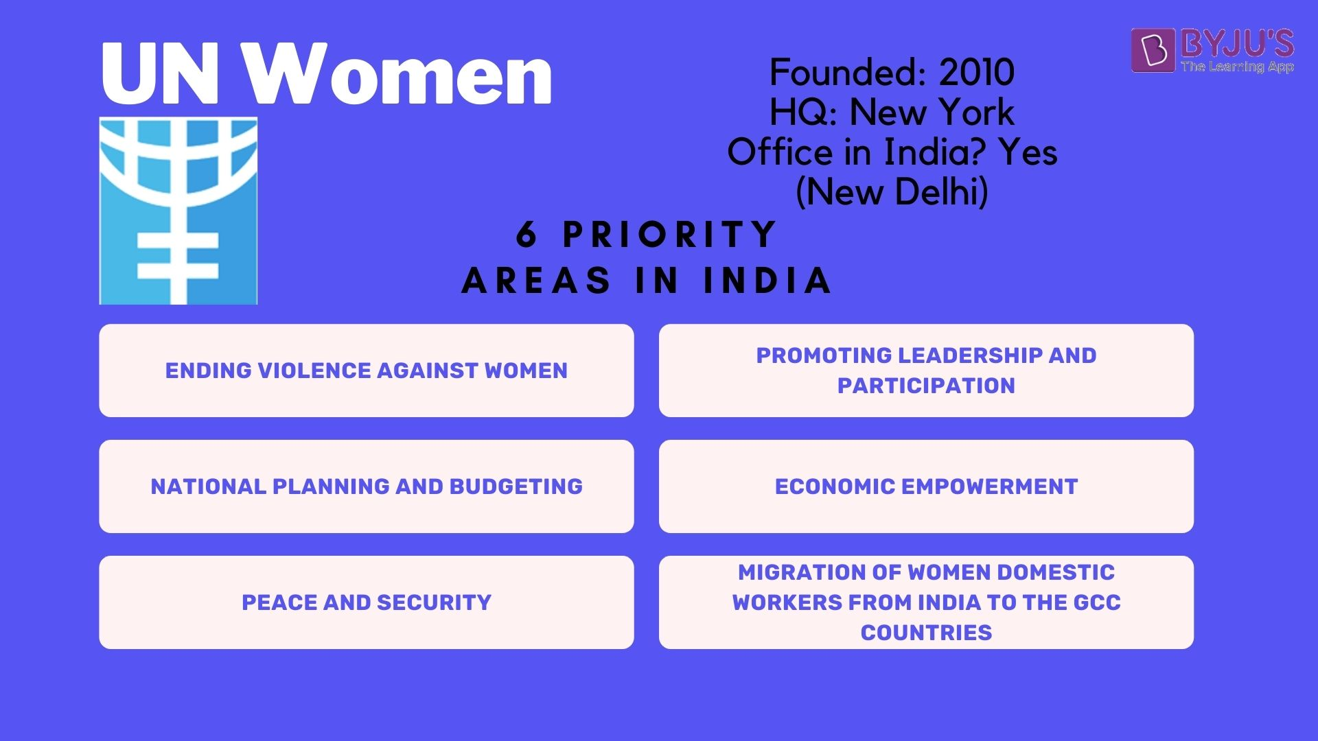 UN Women Priority Areas in India