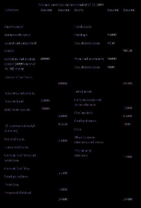 balance-sheet-final-accounts