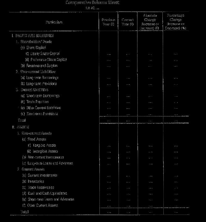 comparative-balance-sheet