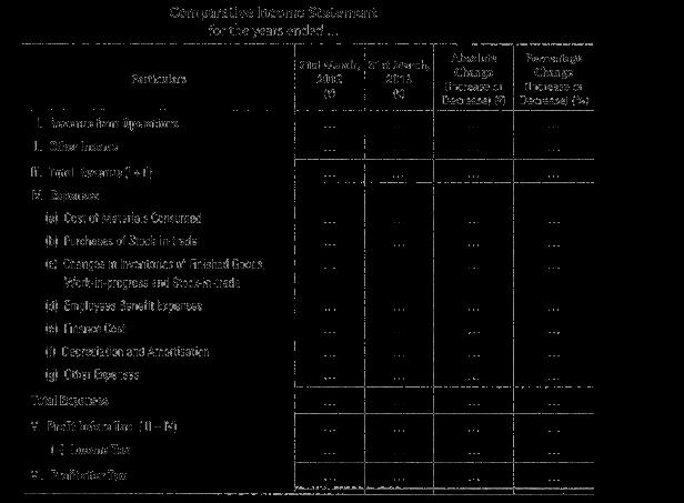 comparative-income-statement