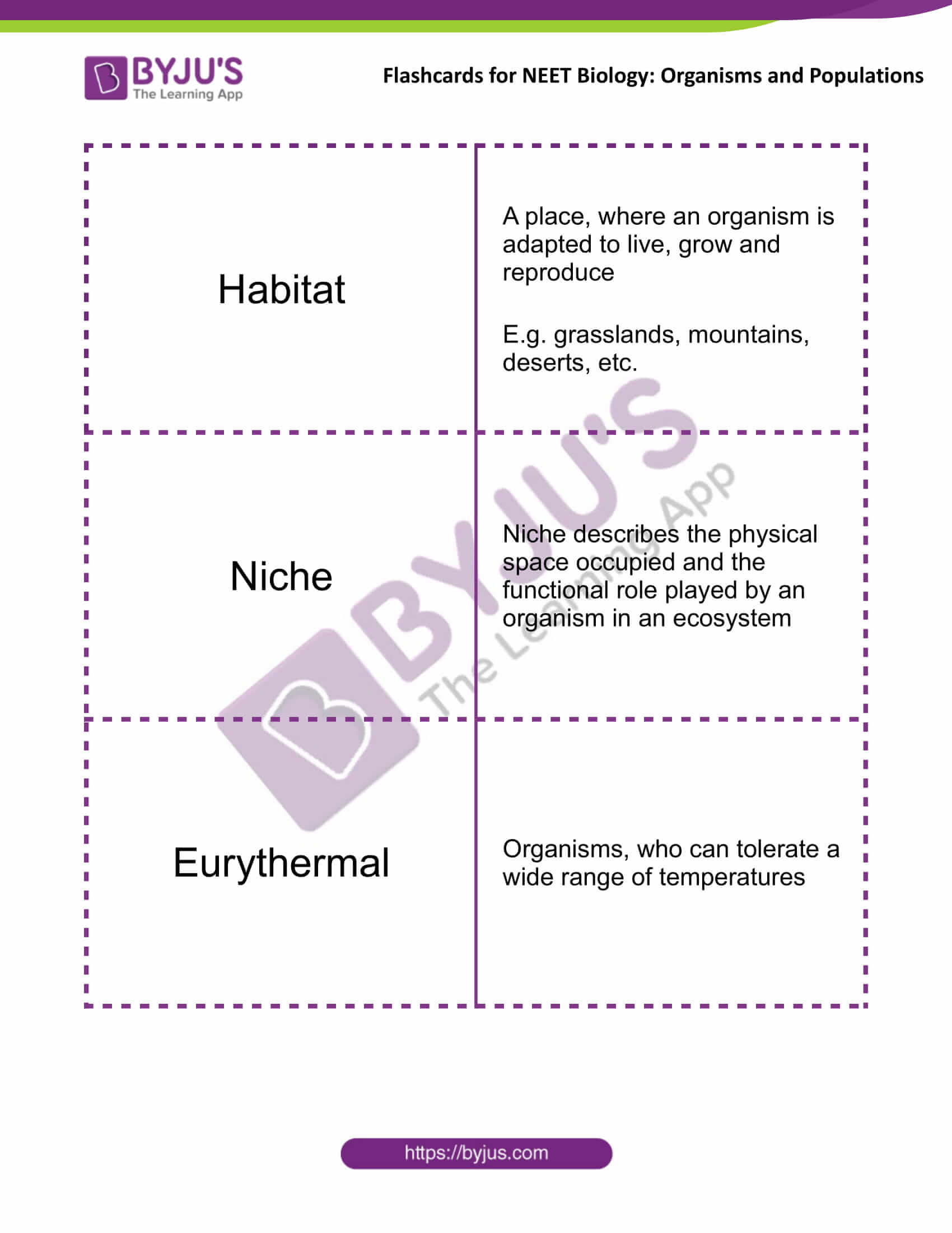 class 12 organisms and populations 01