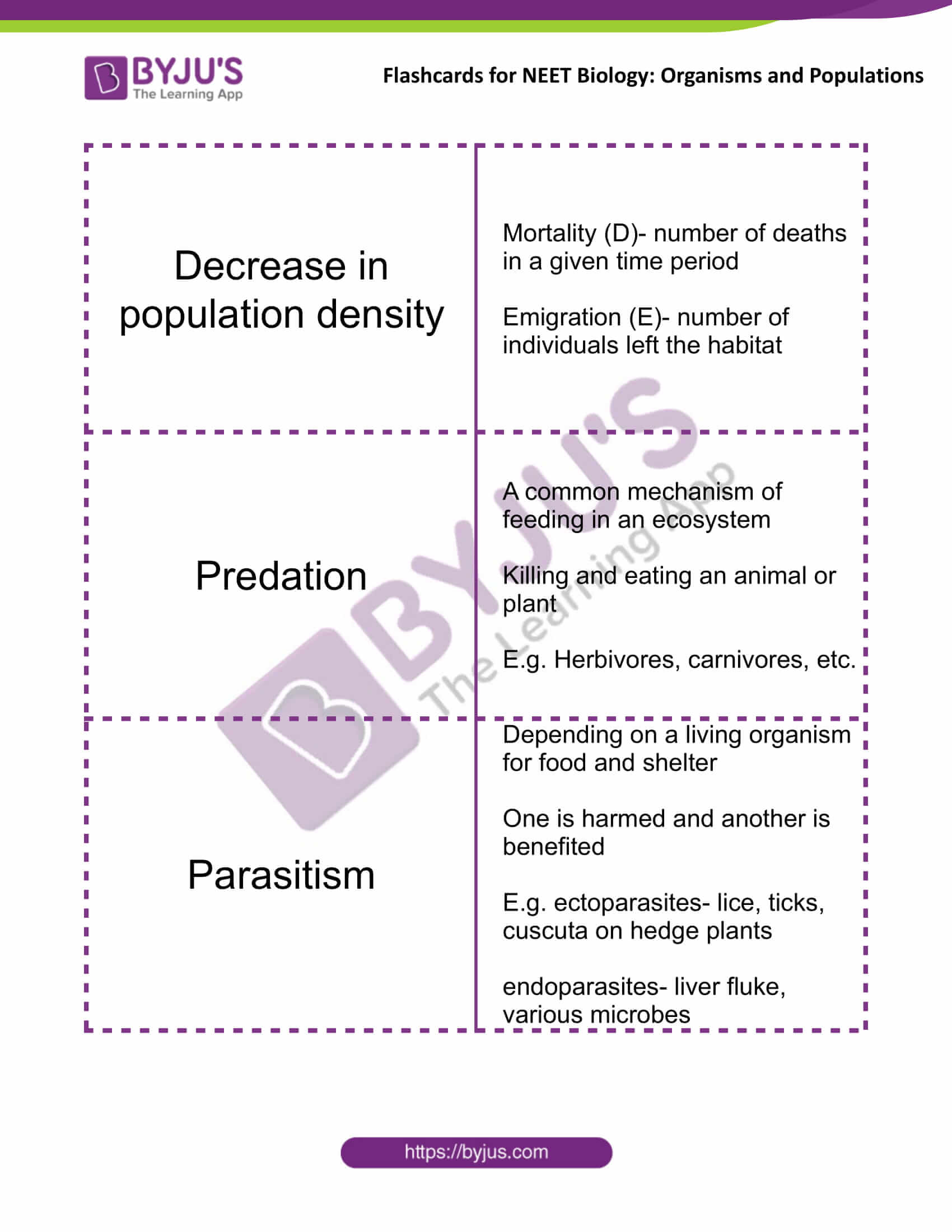 class 12 organisms and populations 08