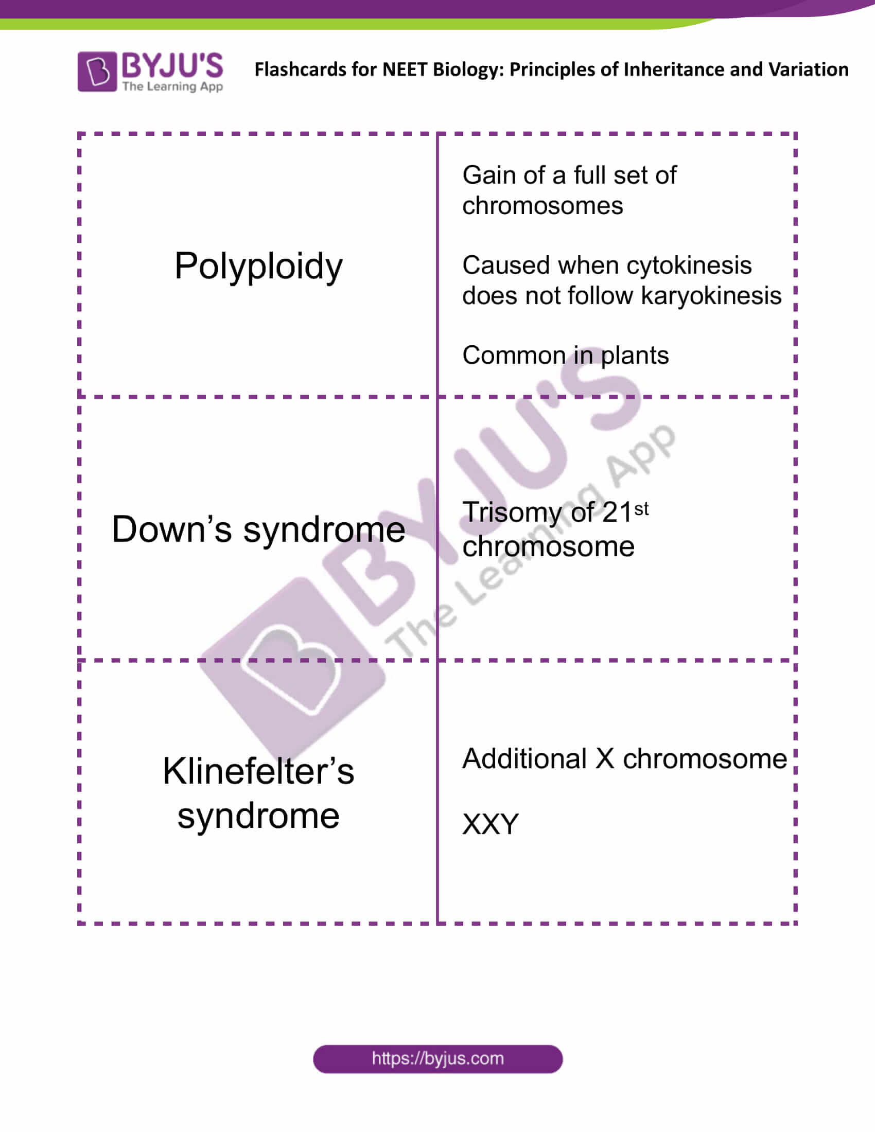 class 12 principles of inheritance and variation 10