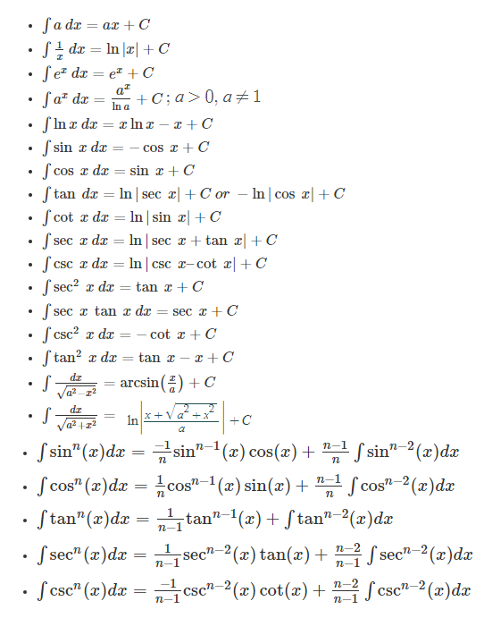Integral formulas list