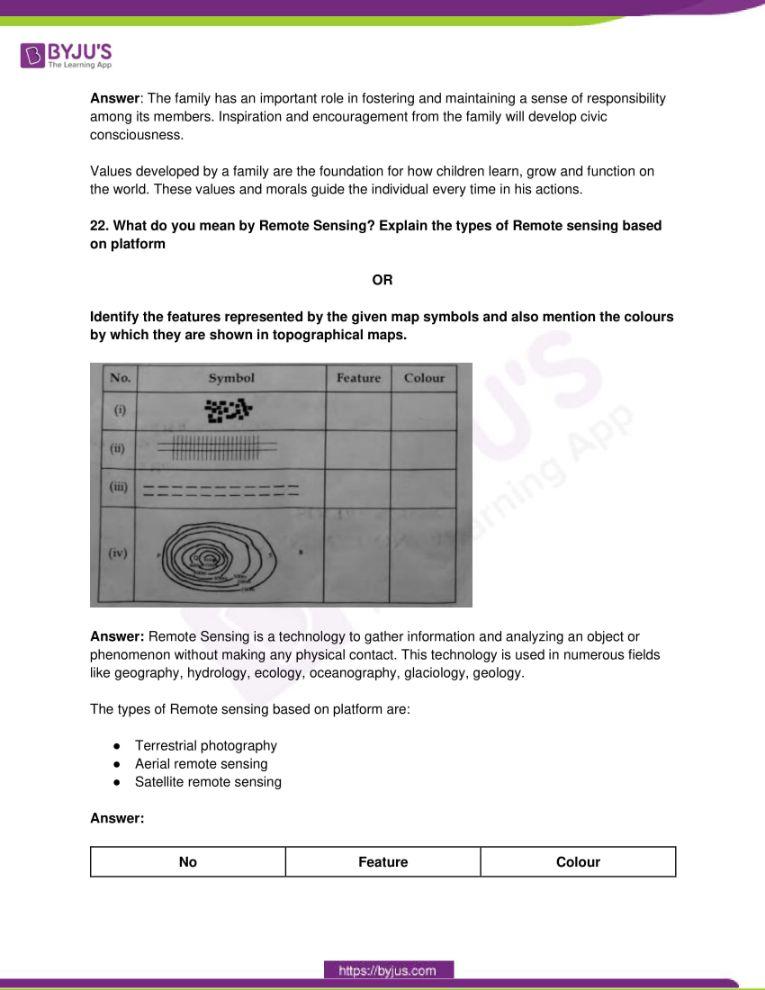 kerala sslc class 10 question paper solutions social science 2019 08