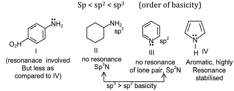 KVPY-SA 2017 Chemistry Paper with answers Q5