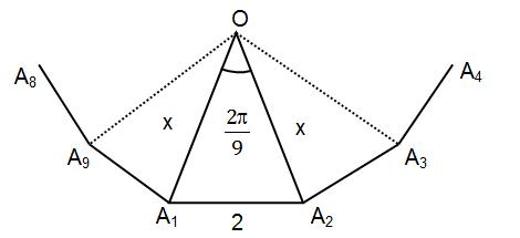 KVPY SA 2017 Maths Solution Paper