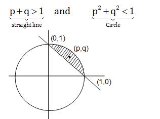 KVPY SA 2018 Maths Solution Paper