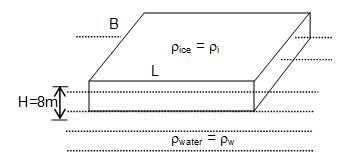 KVPY SA 2018 Physics Paper Solved