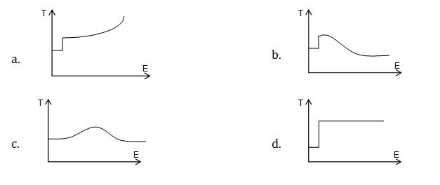 KVPY SA 2018 Physics Paper