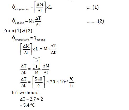 KVPY SA 2018 Physics Question Paper Solved