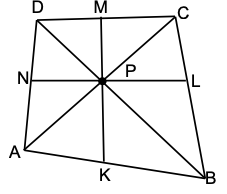 KVPY-SA 2019 Mathematics Paper with Solutions Q11