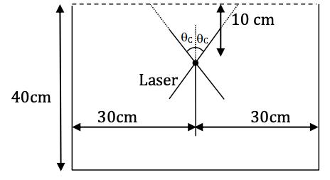 KVPY-SA 2019 Physics Paper Q16