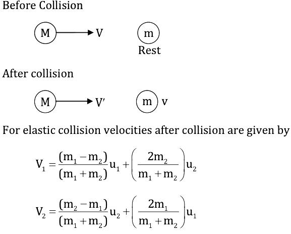 KVPY-SA 2019 Physics Paper with Solutions Q14