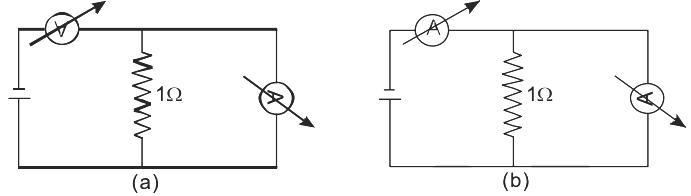 KVPY-SA 2019 Physics Paper with Solutions Q18