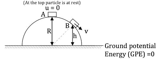 KVPY-SA 2019 Physics Paper with Solutions Q8