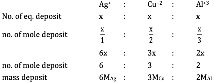 KVPY-SX 2017 Chemistry Paper with Solutions Q17