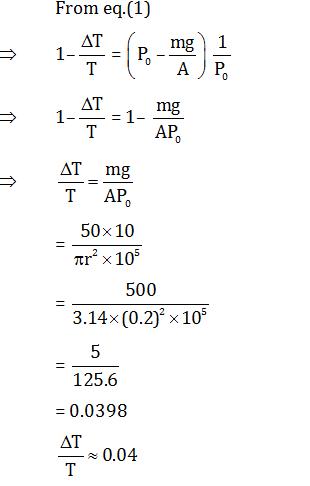 KVPY SX 2017 Physics Question Paper