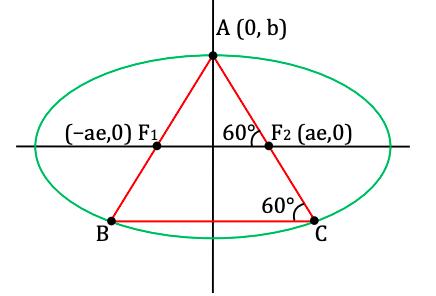 KVPY-SX 2018 Mathematics Paper Solution