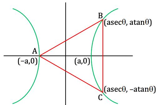 KVPY-SX 2018 Mathematics Paper with Solution