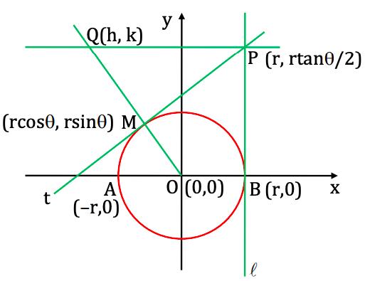 KVPY-SX 2018 Mathematics Paper with Solutions Q23