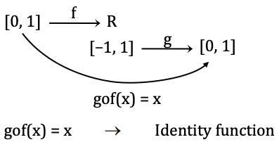 KVPY-SX 2018 Mathematics Paper with Solutions Q28
