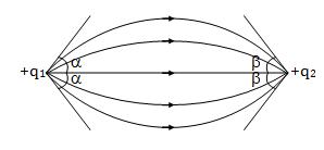 KVPY SX 2018 Solved Physics Paper 1
