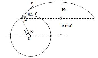 KVPY SX 2018 Solved Physics Paper 11