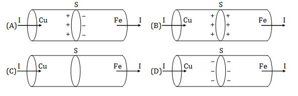 KVPY SX 2018 Solved Physics Paper 14