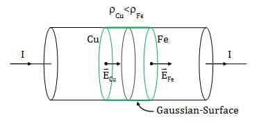 KVPY SX 2018 Solved Physics Paper 15