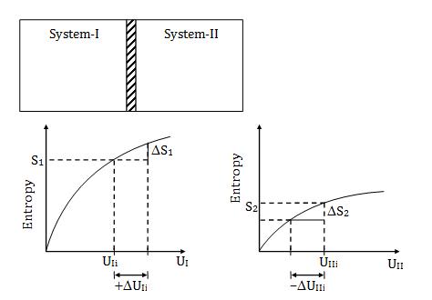 KVPY SX 2018 Solved Physics Paper 17