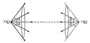 KVPY SX 2018 Solved Physics Paper 2