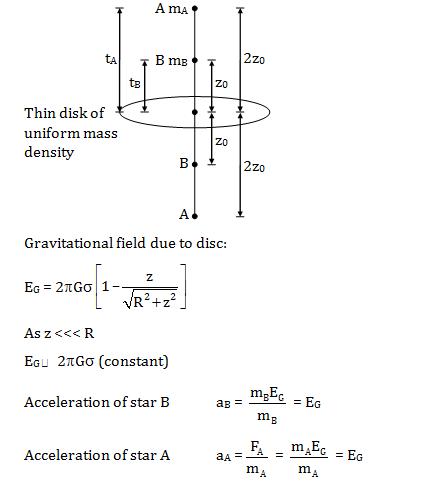 KVPY SX 2018 Solved Physics Paper 20
