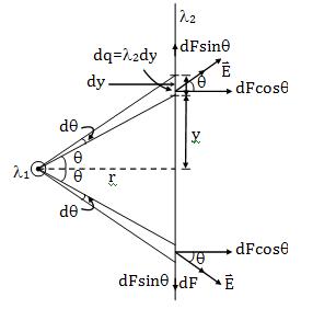 KVPY SX 2018 Solved Physics Paper 23