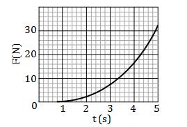 KVPY SX 2018 Solved Physics Paper 25