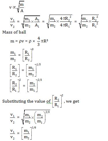 KVPY SX 2018 Solved Physics Practice Paper