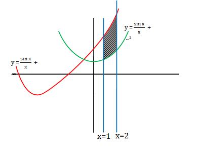 KVPY SX 2019 Maths Solution Paper