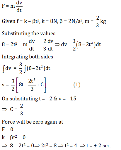 KVPY-SX 2019 Physics Question Paper with Solutions