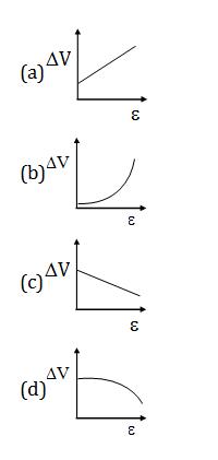 KVPY-SX 2019 Physics Sample Paper