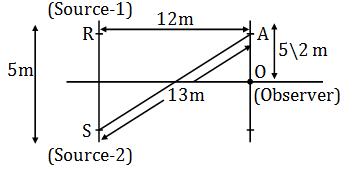 KVPY-SX 2019  Practice Physics Paper