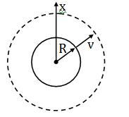 KVPY- SX 2019 Solved Physics Paper