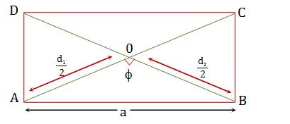 Maths KVPY SX 2019 Solution Paper