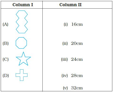 NCERT Exemplar Class 6 Maths Solutions Chapter 6 Mensuration Iamge 6