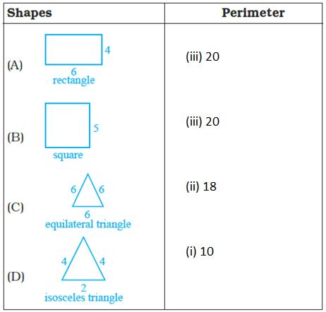 NCERT Exemplar Class 6 Maths Solutions Chapter 6 Mensuration Iamge 9
