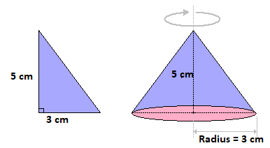 NCERT Exemplar Class 7 Maths Solutions Chapter 12 Image 15