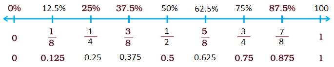 NCERT Exemplar Class 7 Maths Solutions Chapter 7 Image 10