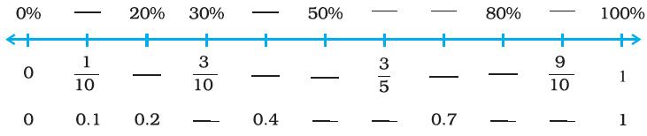 NCERT Exemplar Class 7 Maths Solutions Chapter 7 Image 7